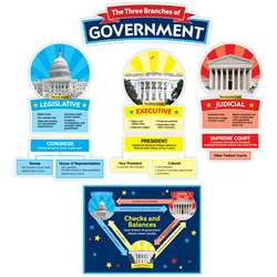 Our Government Bulletin Board, SC-823626
