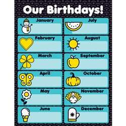 Aqua Oasis Our Birthdays Chart, SC-823640