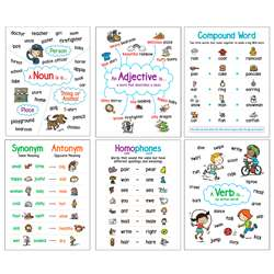 Language Arts 6 Anchor Chart Chart Set, SC-827778