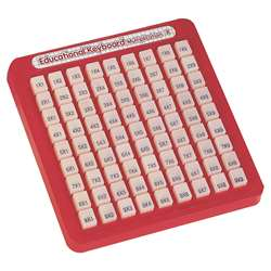 Math Keyboards Multiplication By Small World Toys