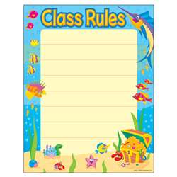 Chart Class Rules 17 X 22 Gr 1-2 By Trend Enterprises
