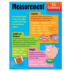 Chart Measurement U.S. By Trend Enterprises