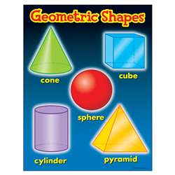 Chart Geometric Shapes Gr 1-4 17 X 22 By Trend Enterprises