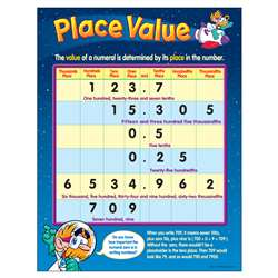 Chart Place Value 17 X 22 Gr 1-2 By Trend Enterprises