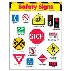 Chart Safety Signs By Trend Enterprises