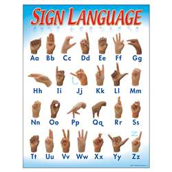 Chart Sign Language 17 X 22 Gr 1-2 By Trend Enterprises