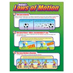 Chart Newtons Laws Of Motion By Trend Enterprises