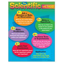 Chart The Scientific Method Gr 4-8 17 X 22 By Trend Enterprises