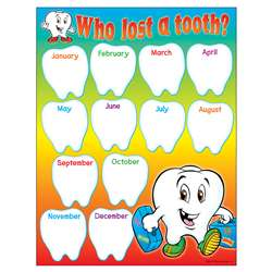 Chart Who Lost A Tooth Gr K-2 17X22 17 X 22 Grade K-2 By Trend Enterprises