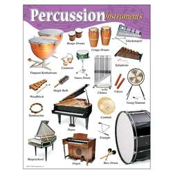 Chart Percussion Instruments Gr K-8 17 X 22 By Trend Enterprises