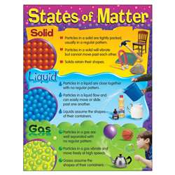 Chart States Of Matter 17 X 22 By Trend Enterprises