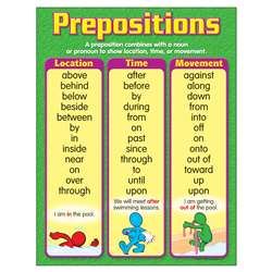 Chart Prepositions Grades 4-6 By Trend Enterprises