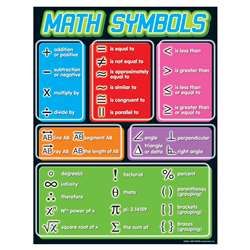 Chart Math Symbols Grades 4-8 By Trend Enterprises