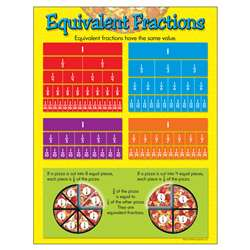 Chart Equivalent Fractions Gd 4-6 By Trend Enterprises
