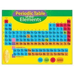 Chart Periodic Table Of Element 4-8 By Trend Enterprises