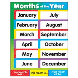 Learning Charts Months Of The Year Stars By Trend Enterprises