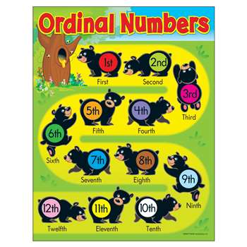 Learning Charts Ordinal Numbers Bears By Trend Enterprises