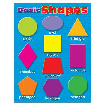 Learning Charts Basic Shapes By Trend Enterprises