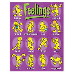 Learning Charts Feelings By Trend Enterprises