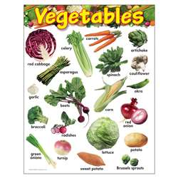 Learning Chart Vegetables By Trend Enterprises
