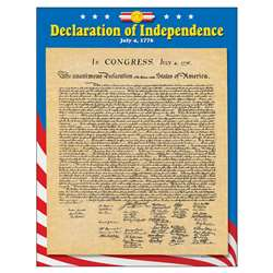 Chart Declaration Of Independence By Trend Enterprises