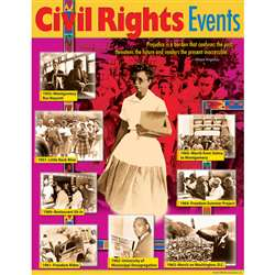 Learning Chart Civil Rights Events By Trend Enterprises