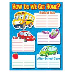 Learning Chart How Do We Get Home By Trend Enterprises