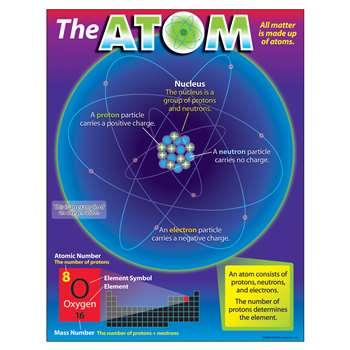 Learning Chart The Atom By Trend Enterprises