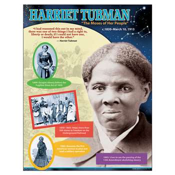 Harriet Tubman Learning Chart By Trend Enterprises