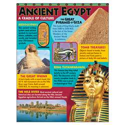 Ancient Egypt Learning Chart By Trend Enterprises
