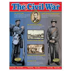 Civil War Learning Chart By Trend Enterprises