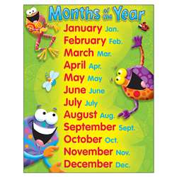 Months Of The Year Frog-Tastic Learning Chart By Trend Enterprises