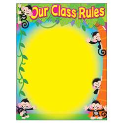 Our Class Rules Monkey Mischief Learning Chart By Trend Enterprises