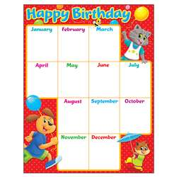 Birthday Playtime Pals Learn Chart, T-38456