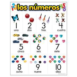 Chart Los Numeros By Trend Enterprises