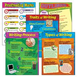 Chart Pack Writing Essentials By Trend Enterprises