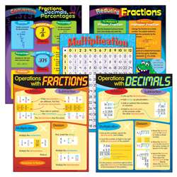 Chart Pack Fractions & Decimals By Trend Enterprises