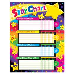 Emoji Stars Success Charts 25Ct, T-73114