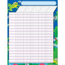 Incentive Chart Frogs 17 X 22 By Trend Enterprises