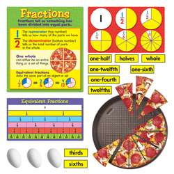 Bb Set Fraction Action 2 Press Shts By Trend Enterprises