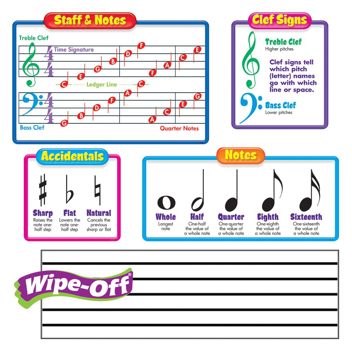 Bulletin Board Set Music Symbols Includes 2 Wipe Off Staffs By Trend