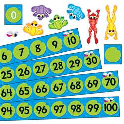 Frog Pond Number Line Bulletin Board Set By Trend Enterprises