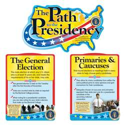 Bulletin Board Set The Path To The Presidency, T-8238