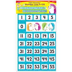 Color Harmony Number Line 0 120, T-8432