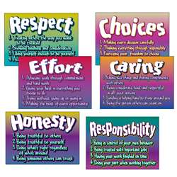 Poster Pk Character Traits 6/Pk 13 X 19 By Trend Enterprises