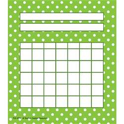 Lime Polka Dots Incentive Chart By Teacher Created Resources