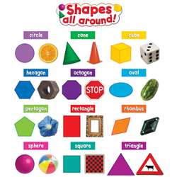 Shapes All Around Mini Bulletin Board Set By Teacher Created Resources