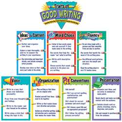 Traits Of Good Writing Bulletin Board Set By Teacher Created Resources