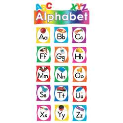 Alphabet Mini Bulletin Board Set By Teacher Created Resources
