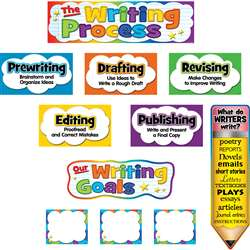The Writing Process Mini Bulletin Board St, TCR5183
